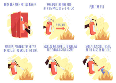 Fire extinguisher visual manual of firefighting, flat vector illustration.