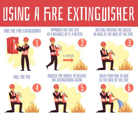 Banner depicting usage of fire extinguisher flat vector illustration.
