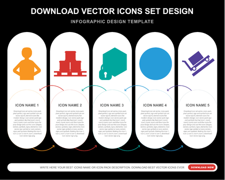 5 vector icons such as Delivery man, Box, Cube, Warning, Package for infographic, layout, annual report, pixel perfect icon