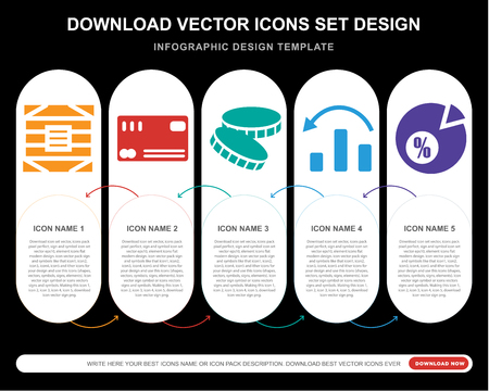 5 vector icons such as Box, Cit card, Coin, Graph, Pie chart for infographic, layout, annual report, pixel perfect icon