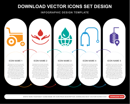 5 vector icons such as Wheelchair, Blood, Global, Stethoscope, Transfusion for infographic, layout, annual report, pixel perfect icon