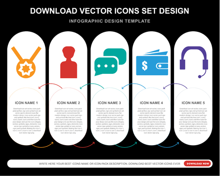 5 vector icons such as Medal, User, Chat, Wallet, Headphones for infographic, layout, annual report, pixel perfect icon