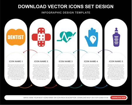 5 vector icons such as Dentist, aid, Heartbeat, Blood donation, Feeding bottle for infographic, layout, annual report, pixel perfect icon 矢量图像
