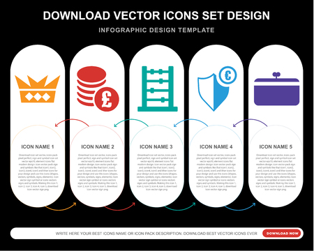 5 vector icons such as Royalties, Pounds coins stack, Abacus, Euro currency security shield, Feminine fashion handbag for money infographic, layout, annual report, pixel perfect icon