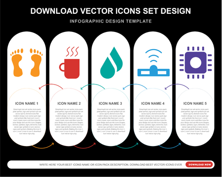 5 vector icons such as Human foot prints, Warm black mug, Blood Drop, Wireless transmitter, Computer microprocessor for infographic, layout, annual report, pixel perfect icon