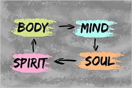 mind body soul: Body, mind, spirit, soul concept for a good life