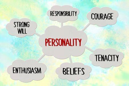 personalidad: Mapa de la personalidad en el fondo pintado de azul