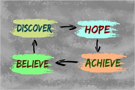 hope: Discover, hope, believe, achieve concept over grey painted background