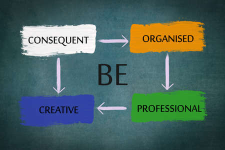 Be consequent, organized, professional, creative chart on chalkboard representing the secret of success Stock Photo