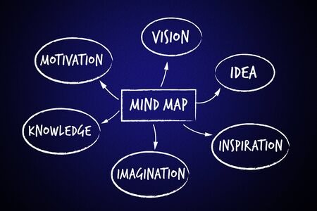 mind map: Mind map sketch in white on blue background