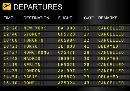 Tablero de salidas de vuelos aislado sobre fondo blanco. Vuelos cancelados y retrasados