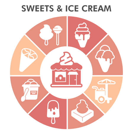 Modern Ice cream Infographic design template. Ice cream inphographic visualization with nine steps round design on white background. Ice cream template for presentation. Infographic illustration.