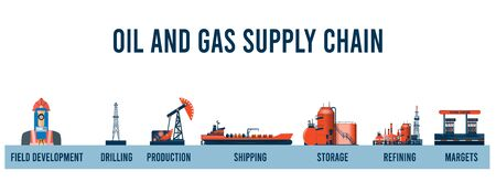 Oil and Gas Supply Chain infographic. vector illustration