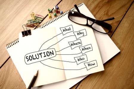 Graphique Solution sur ordinateur portable Banque d'images