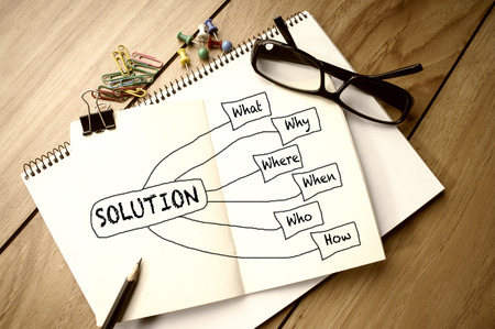 business concepts: Solution Chart on Notebook
