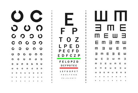 Tests auf Sehschärfe. Diagramm Snellen, Landoldt C, Tabelle von Golovin-Sivtsev