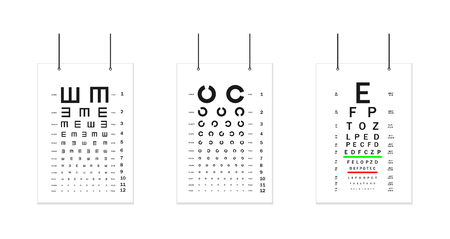 Tests to validate visual acuity within the framework. Diagram Snellen, Landoldt C, Golovin-Sivtsevs table