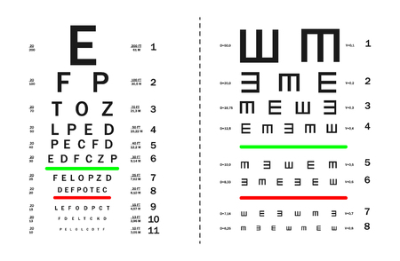 Tests zur Sehschärfeprüfung mit numerischen Indizes. Diagramm Snellen, Landoldt C, Golovin-Sivtsevs-Tabelle Standard-Bild