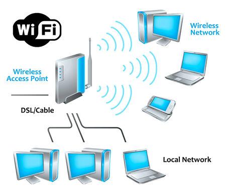 diagramma di rete con lucidi dispositivi hi-tech