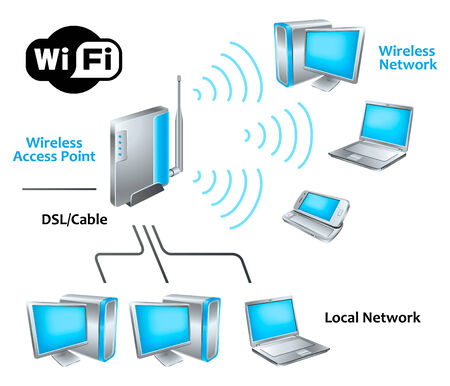 access point: network diagram with glossy hi-tech devices