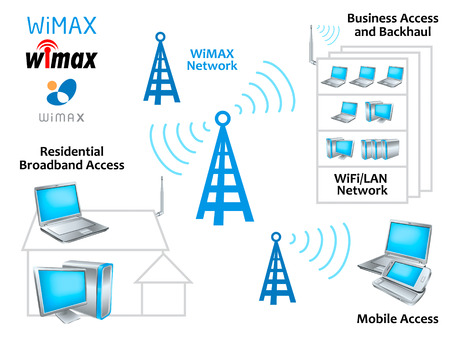 WiMAX network diagram with glossy hi-tech devices and symbols