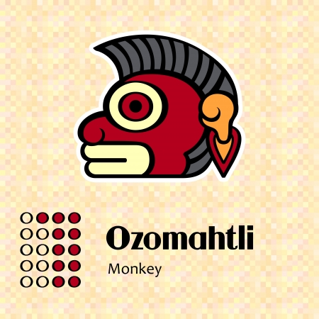 codex: Aztec calendar symbols - Ozomahtli or monkey  11