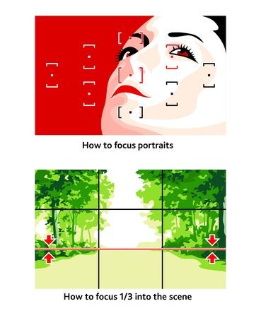 Camera focusing tips for portraits and landscapes Illustration