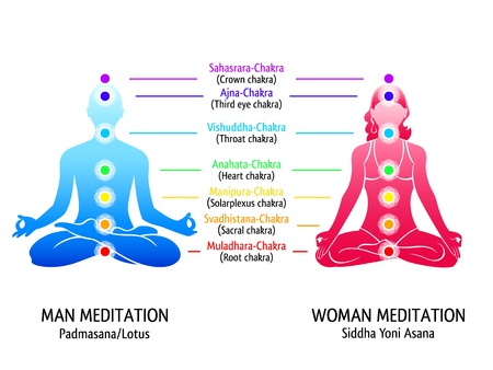 Meditation position for man and woman with chakras diagram Illustration