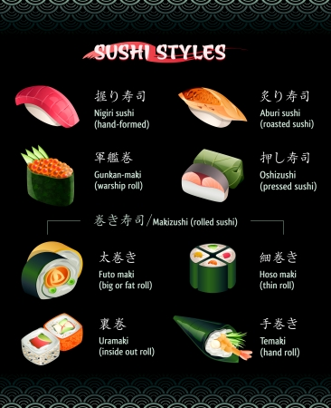 All common kinds of classic and western sushi  イラスト・ベクター素材