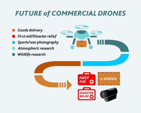 disaster relief: Infographics covering an incoming future of commercial drones Illustration