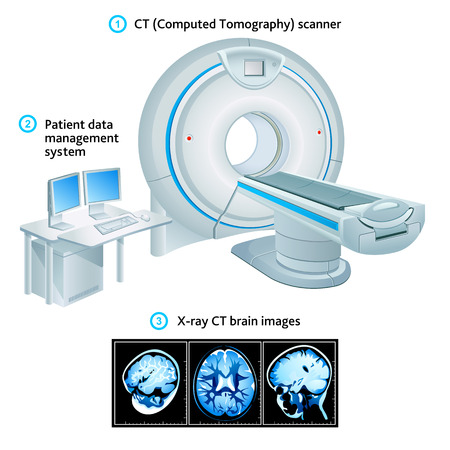 x ray equipment: Computed Tomography scanner, workplace and X-ray images