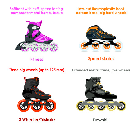 size: Modern fitness, speed skates, 3 wheelertriskate and downhill inliners Illustration
