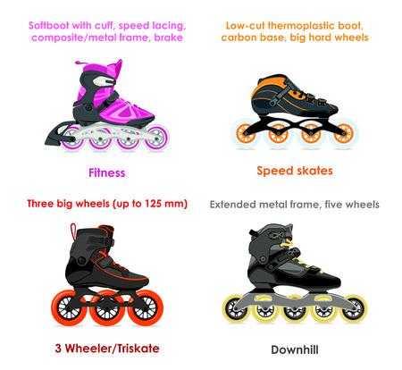 Modern fitness, speed skates, 3 wheelertriskate and downhill inliners Illustration
