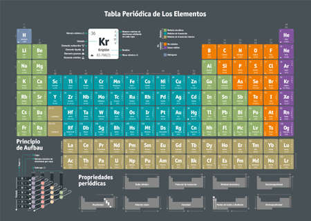 Periodic Table of the Chemical Elements in Spanish. A3 format / aspect Note: includes the most recent updates released in June 2018 by the IUPAC