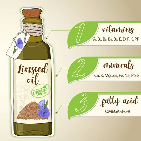 a bottle of linseed oil with a description of the beneficial elements of the items. Infographics