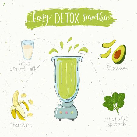 Illustration of detox smoothie recipe from spinach banana and avocado in a blender. Vector