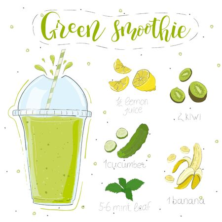 Green smoothie recipe. With illustration of ingredients. Hand draw lemon, kiwi, cucumber, banana, mint. Doodle style