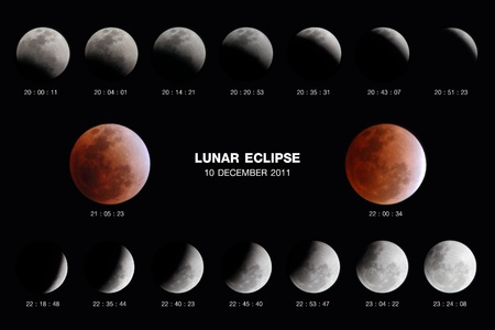 NONTHABURI, THAILAND - DECEMBER 10: Lunar Eclipse over Thailand sky from 18.33 through 23.55 PM on Dec 10, 2011 at NONTHABURI, Thailand. photo