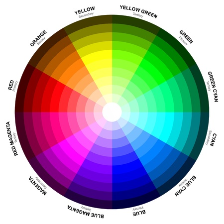 A color wheel or color circle is an abstract illustrative organization of color hues around a circle that shows relationships between primary colors, secondary colors, complementary colors, etc. Stock Photo - 13699144