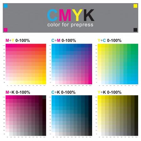 El modelo de color CMYK es un modelo de color sustractivo, que se utiliza en la impresión en color, y también se utiliza para describir el propio proceso de impresión. CMYK refiere a las 4 tintas: cian, magenta, amarillo y negro Ilustración de vector
