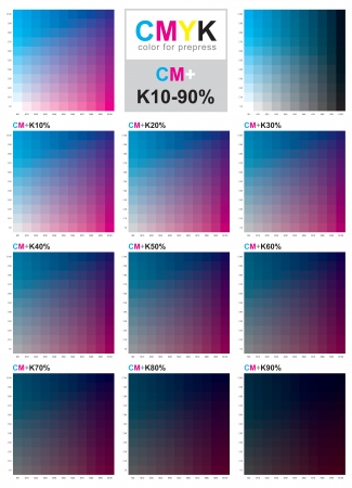 describe: The CMYK color model is a subtractive color model, used in color printing, and is also used to describe the printing process itself. CMYK refers to the 4 inks used: cyan, magenta, yellow and black