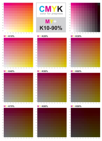 4 color printing: The CMYK color model is a subtractive color model, used in color printing, and is also used to describe the printing  process itself. CMYK refers to the 4 inks used: cyan, magenta, yellow and black Illustration