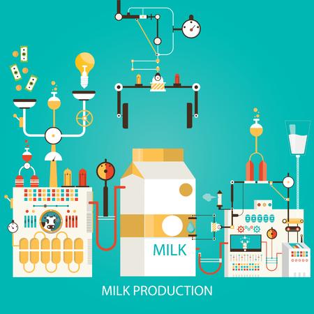 Modern vector illustration of milk production. Factory of milk. Illustration
