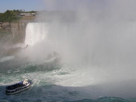 Niagara Falls - USA  Canada