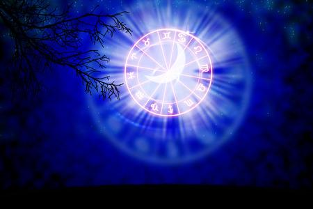 rueda de la fortuna: fondo del concepto horóscopo.