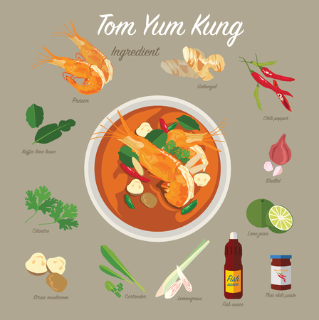 cartoon food: TOM YUM KUNG Thaifood with ingredient Illustration