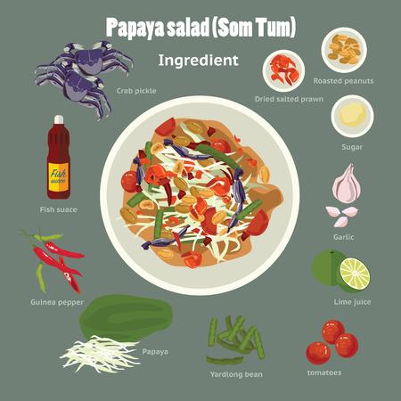 somtum: papaya saladSom Tum