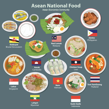 alimentaire Asean Community Economics AEC Vecteurs