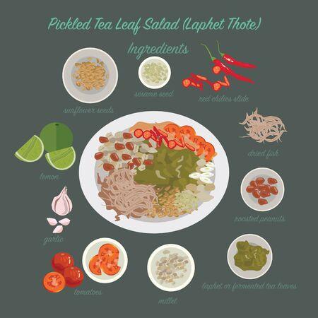 Myanmar food. pickled Tea Leaf Salad(Laphet Thote) Çizim