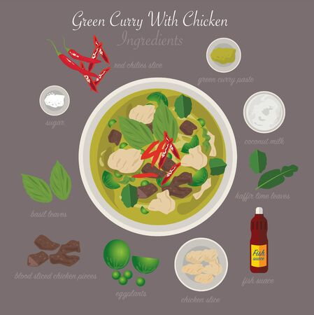 food illustration: Thai food.Green curry with chicken.